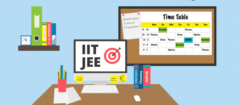 All About Changes in JEE 2020